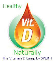 Vitamin D Naturally